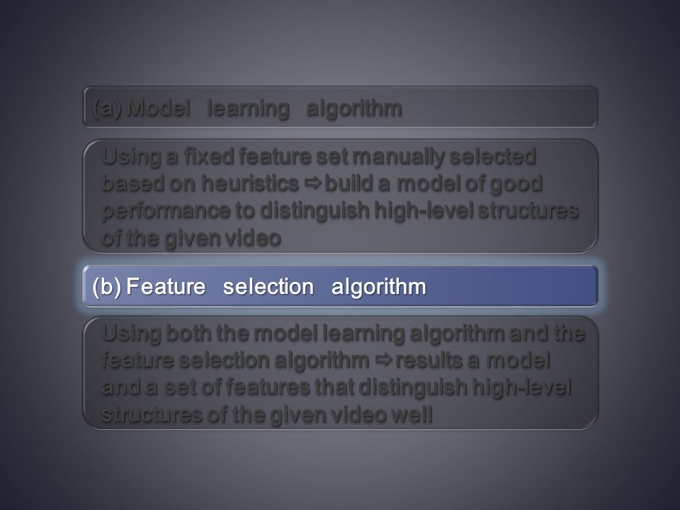 (a) Model learning algorithm (b) Feature selection algorithm Using a fixed feature set manually selected based on heuristics  build a model of good p
