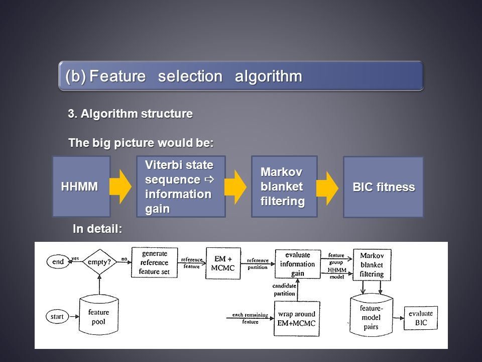 (b) Feature selection algorithm 3. Algorithm structure The big picture would be: HHMM Viterbi state sequence  information gain Markov blanket filteri