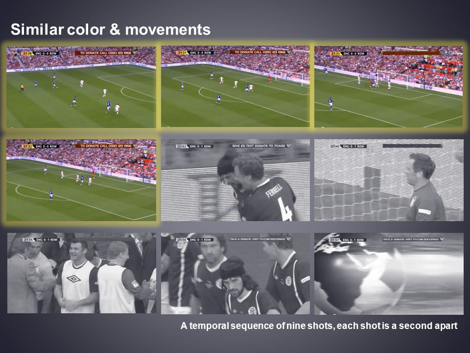 Similar color & movements A temporal sequence of nine shots, each shot is a second apart