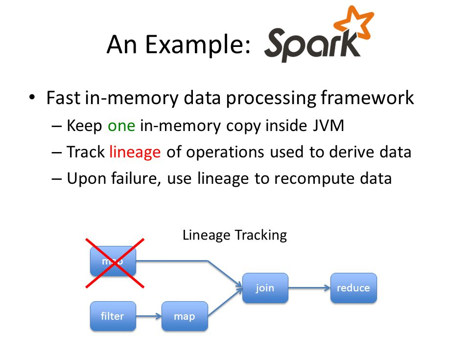 An Example: - Fast in-memory data processing framework – Keep one in-memory copy inside JVM – Track lineage of operations used to derive data – Upon f