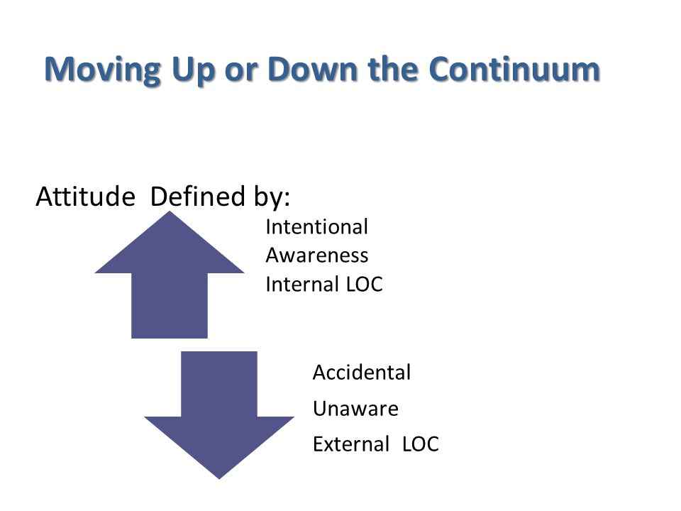 Attitude Defined by: Moving Up or Down the Continuum Intentional Awareness Internal LOC Accidental Unaware External LOC