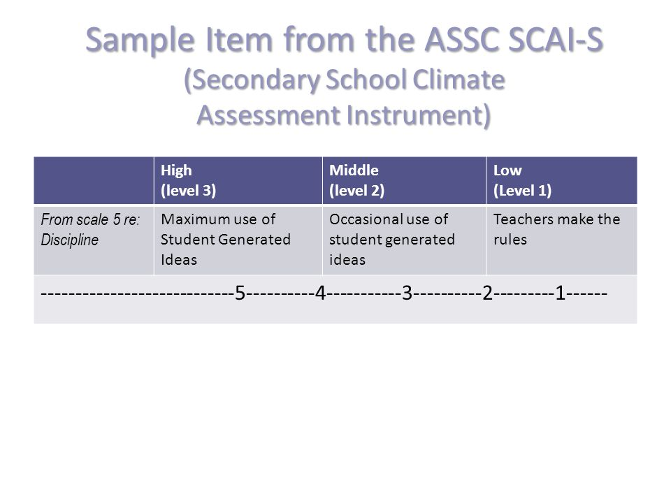 High (level 3) Middle (level 2) Low (Level 1) From scale 5 re: Discipline Maximum use of Student Generated Ideas Occasional use of student generated ideas Teachers make the rules ----------------------------5----------4-----------3----------2---------1------ Sample Item from the ASSC SCAI-S (Secondary School Climate Assessment Instrument)