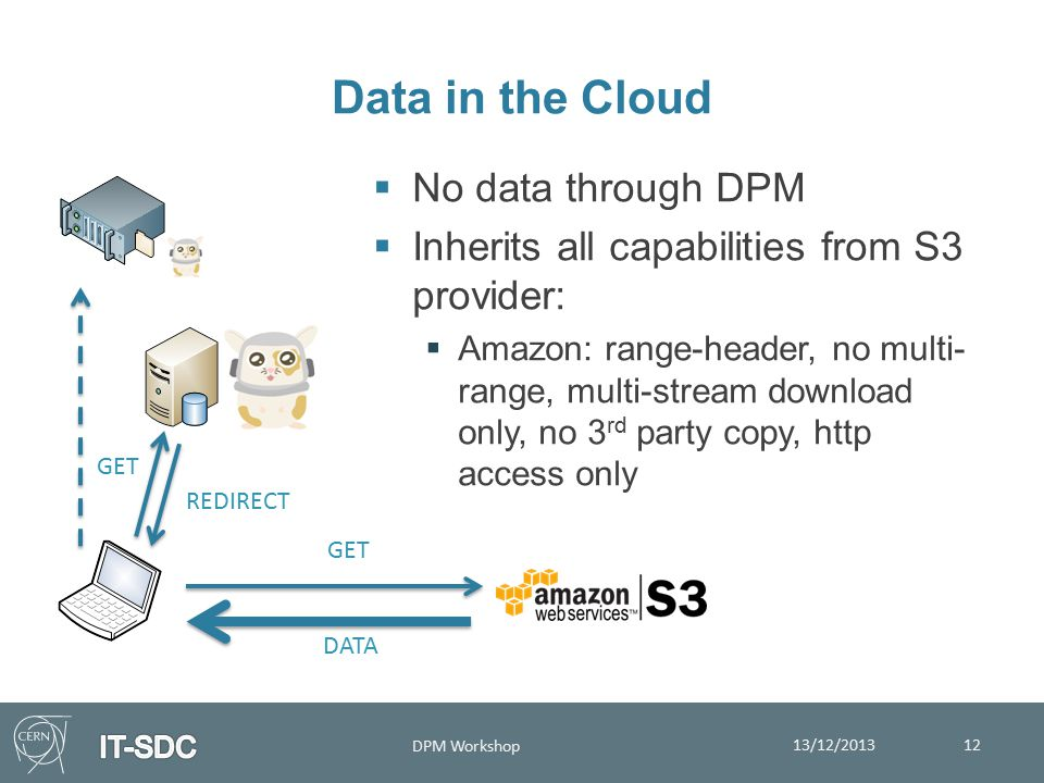 Data in the Cloud 12 REDIRECT GET  No data through DPM  Inherits all capabilities from S3 provider:  Amazon: range-header, no multi- range, multi-stream download only, no 3 rd party copy, http access only DATA DPM Workshop 13/12/2013