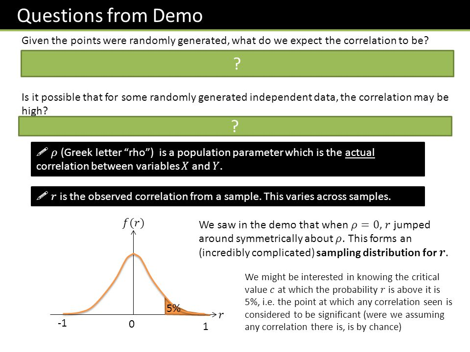 Questions from Demo Given the points were randomly generated, what do we expect the correlation to be? 0: if the data was randomly generated and the v