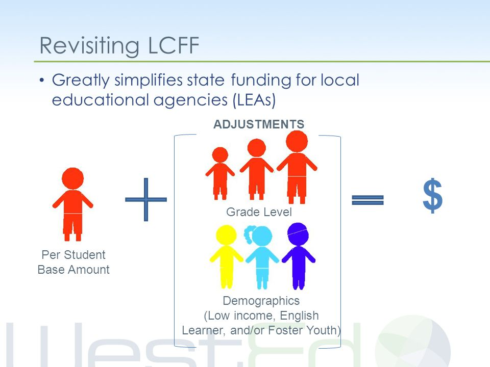 Revisiting LCFF Greatly simplifies state funding for local educational agencies (LEAs) Per Student Base Amount Grade Level Demographics (Low income, English Learner, and/or Foster Youth) ADJUSTMENTS $