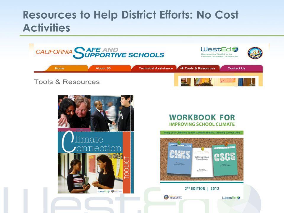 Resources to Help District Efforts: No Cost Activities