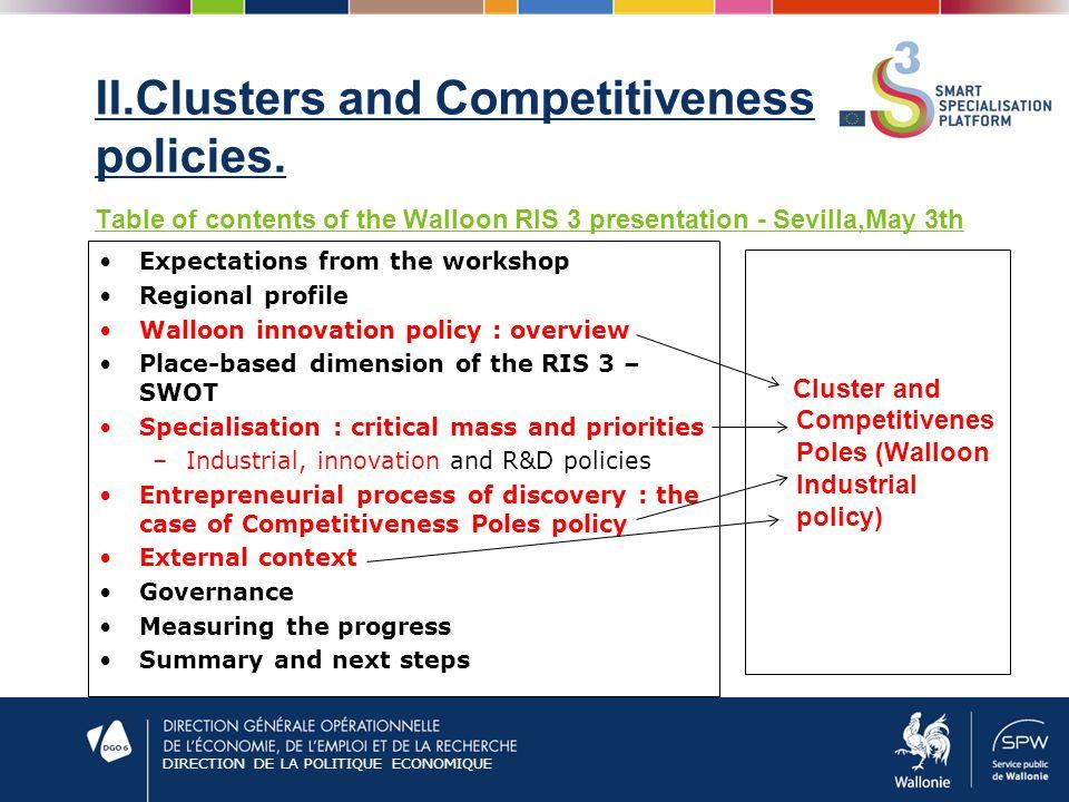 DIRECTION DE LA POLITIQUE ECONOMIQUE II.Clusters and Competitiveness policies.
