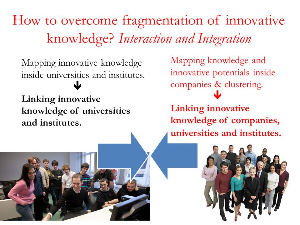 How to overcome fragmentation of innovative knowledge.