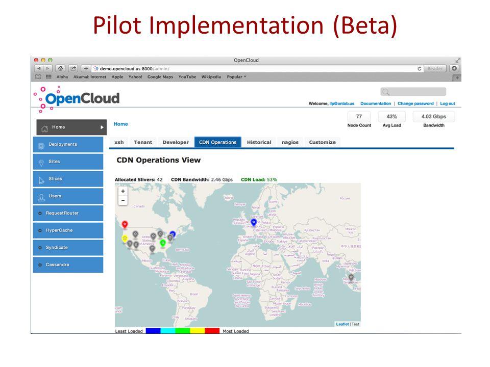 Pilot Implementation (Beta)