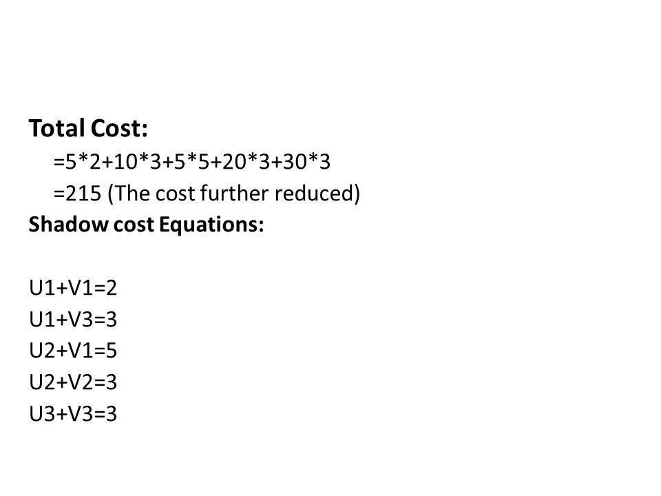 Total Cost: =5*2+10*3+5*5+20*3+30*3 =215 (The cost further reduced) Shadow cost Equations: U1+V1=2 U1+V3=3 U2+V1=5 U2+V2=3 U3+V3=3