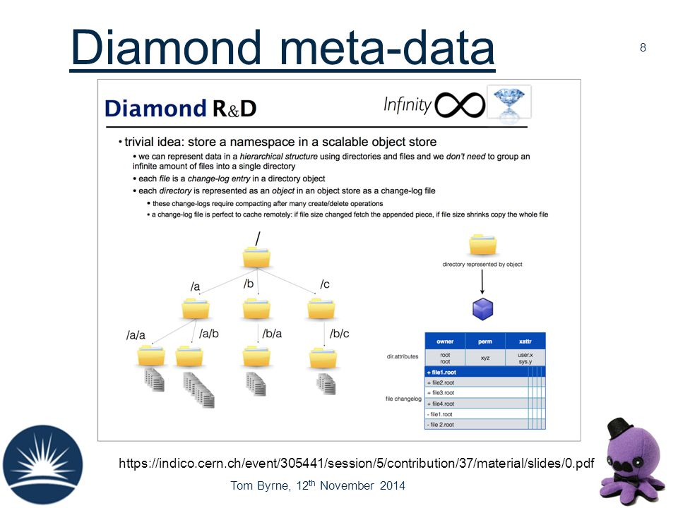 Tom Byrne, 12 th November 2014 Diamond meta-data 8 https://indico.cern.ch/event/305441/session/5/contribution/37/material/slides/0.pdf