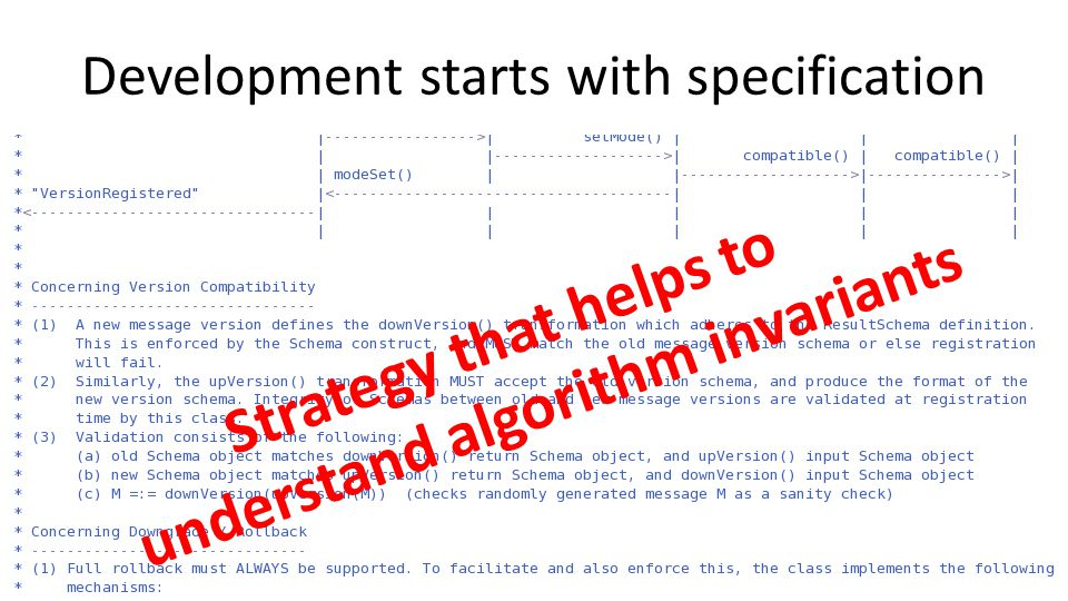 Development starts with specification 14 Strategy that helps to understand algorithm invariants
