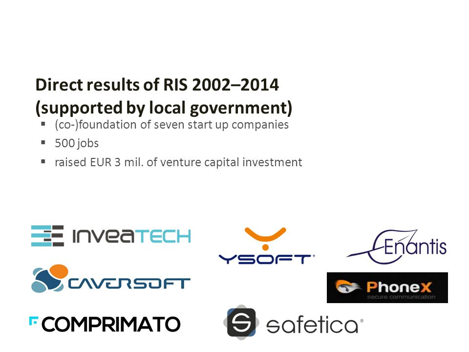 Regional Innovation Strategy Direct results of RIS 2002–2014 (supported by local government)  (co-)foundation of seven start up companies  500 jobs  raised EUR 3 mil.