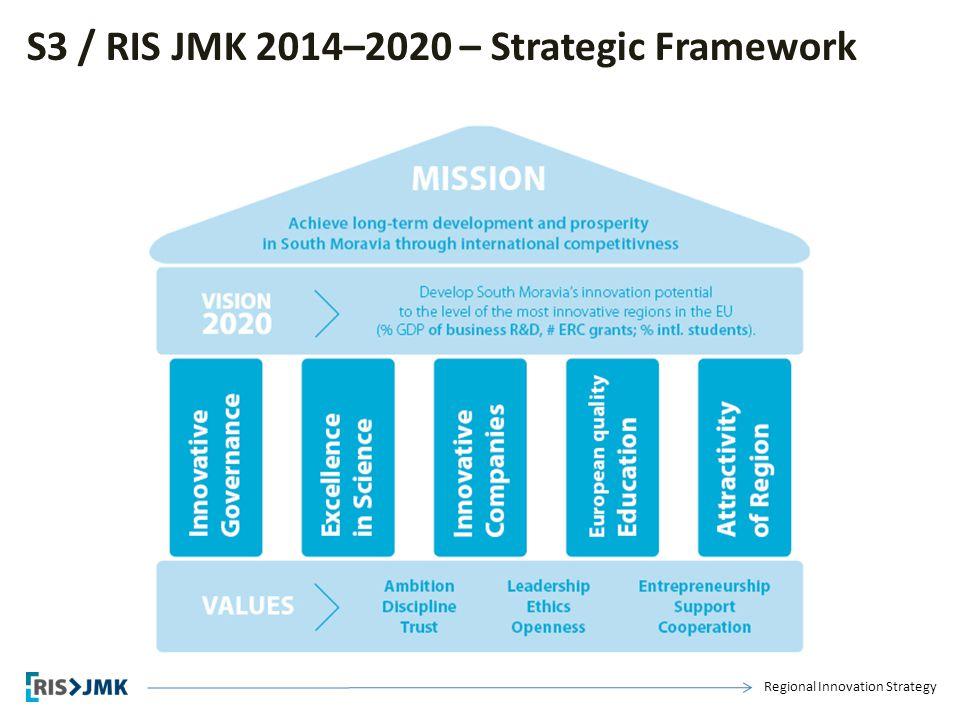 Regional Innovation Strategy S3 / RIS JMK 2014–2020 – Strategic Framework