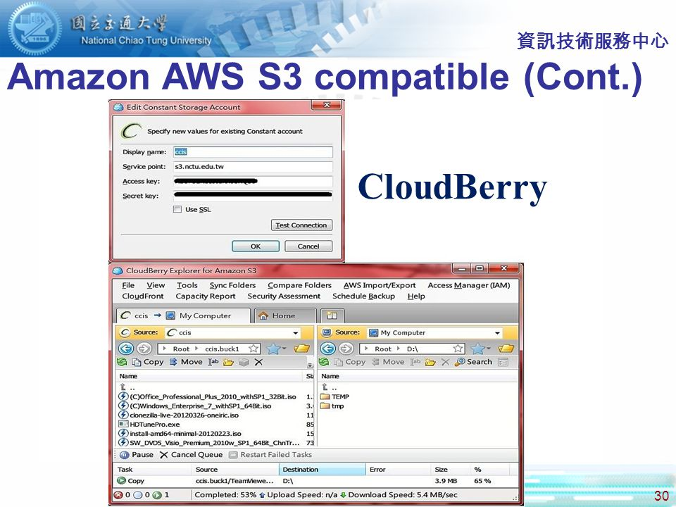 30 Amazon AWS S3 compatible (Cont.) CloudBerry 資訊技術服務中心