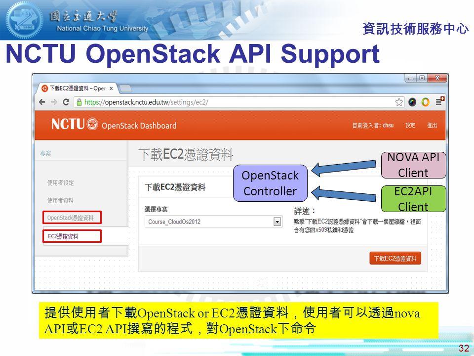 32 資訊技術服務中心 NCTU OpenStack API Support 提供使用者下載 OpenStack or EC2 憑證資料,使用者可以透過 nova API 或 EC2 API 撰寫的程式,對 OpenStack 下命令 OpenStack Controller NOVA API Client EC2API Client