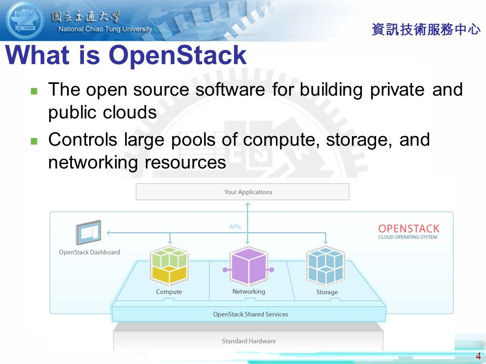 45 Reference 資訊技術服務中心 http://csrc.nist.gov/publications/nistpubs/800-145/SP800-145.pdf http://en.wikipedia.org/wiki/Cloud_computing https://github.com/mseknibilel/OpenStack-Grizzly-Install- Guide/blob/OVS_MultiNode/OpenStack_Grizzly_Install_Guide.rst https://github.com/mseknibilel/OpenStack-Grizzly-Install- Guide/blob/OVS_MultiNode/OpenStack_Grizzly_Install_Guide.rst http://docs.openstack.org/trunk/openstack- compute/admin/content/conceptual-architecture.html http://docs.openstack.org/trunk/openstack- compute/admin/content/conceptual-architecture.html http://www.openstack.org/software/grizzly/ http://docs.openstack.org/trunk/openstack- compute/admin/content/ch_getting-started-with-openstack.html http://openstack-grizzly.it.nctu.edu.tw/horizon/ http://openstack.nctu.edu.tw