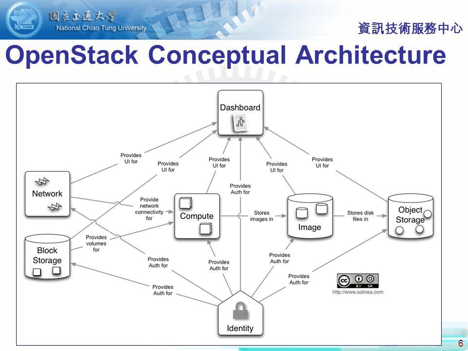 6 OpenStack Conceptual Architecture 資訊技術服務中心