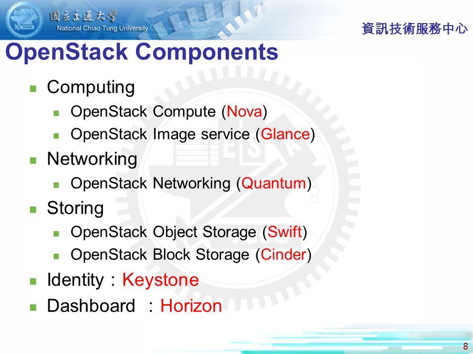9 資訊技術服務中心 OpenStack Components (Cont.) Nova Compute Compute resource management and Scheduler VM life cycle management and VNC proxy Glance Discovering, registering, and retrieving VM images Quantum Manage VM's Network, assign floating IP, Iptables, openvswitch