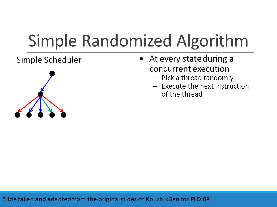 Simple Randomized Algorithm Simple Scheduler At every state during a concurrent execution –Pick a thread randomly –Execute the next instruction of the thread Slide taken and adapted from the original slides of Koushik Sen for PLDI08