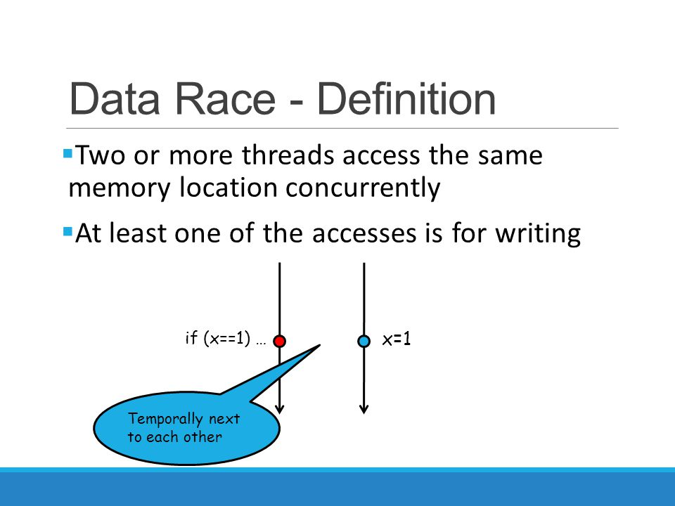 Data Race - Definition  Two or more threads access the same memory location concurrently  At least one of the accesses is for writing x=1 if (x==1) … Temporally next to each other