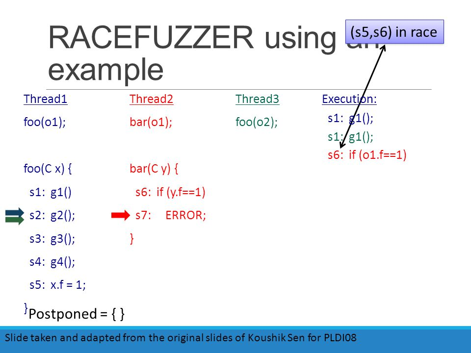 RACEFUZZER using an example Thread1 foo(o1); foo(C x) { s1: g1() s2: g2(); s3: g3(); s4: g4(); s5: x.f = 1; } Thread2 bar(o1); bar(C y) { s6: if (y.f==1) s7: ERROR; } Thread3 foo(o2); (s5,s6) in race Execution: s1: g1(); s6: if (o1.f==1) Slide taken and adapted from the original slides of Koushik Sen for PLDI08 Postponed = { }