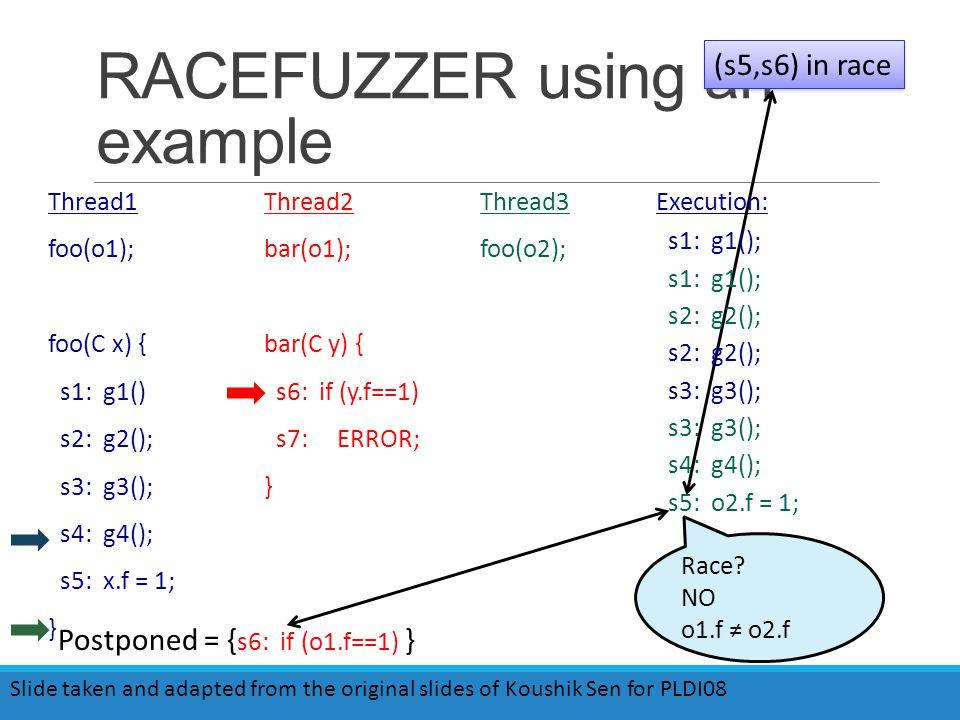 RACEFUZZER using an example Thread1 foo(o1); foo(C x) { s1: g1() s2: g2(); s3: g3(); s4: g4(); s5: x.f = 1; } Thread2 bar(o1); bar(C y) { s6: if (y.f==1) s7: ERROR; } Thread3 foo(o2); (s5,s6) in race Postponed = { s6: if (o1.f==1) } Race.