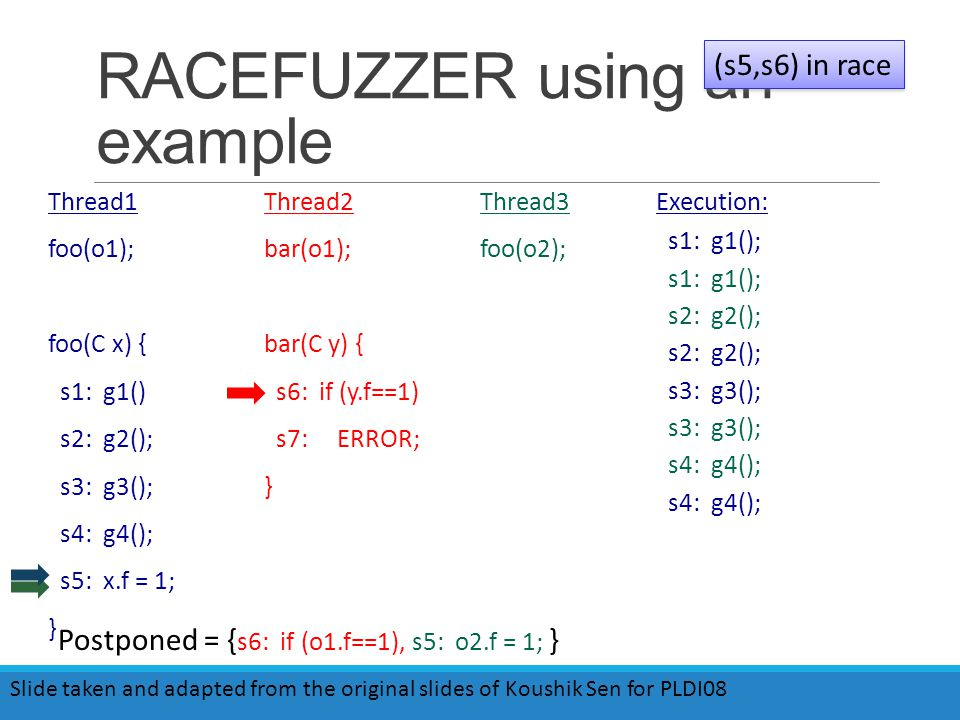 RACEFUZZER using an example Thread1 foo(o1); foo(C x) { s1: g1() s2: g2(); s3: g3(); s4: g4(); s5: x.f = 1; } Thread2 bar(o1); bar(C y) { s6: if (y.f==1) s7: ERROR; } Thread3 foo(o2); (s5,s6) in race Postponed = { s6: if (o1.f==1), s5: o2.f = 1; } Execution: s1: g1(); s2: g2(); s3: g3(); s4: g4(); Slide taken and adapted from the original slides of Koushik Sen for PLDI08