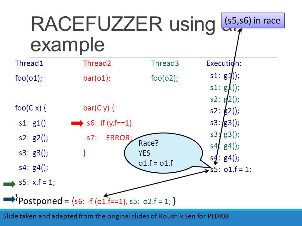 RACEFUZZER using an example Thread1 foo(o1); foo(C x) { s1: g1() s2: g2(); s3: g3(); s4: g4(); s5: x.f = 1; } Thread2 bar(o1); bar(C y) { s6: if (y.f==1) s7: ERROR; } Thread3 foo(o2); (s5,s6) in race Postponed = { s6: if (o1.f==1), s5: o2.f = 1; } Race.
