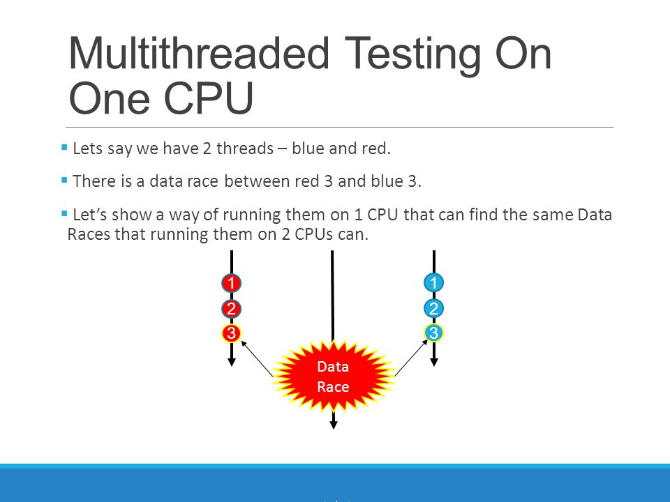 Multithreaded Testing On One CPU  Lets say we have 2 threads – blue and red.