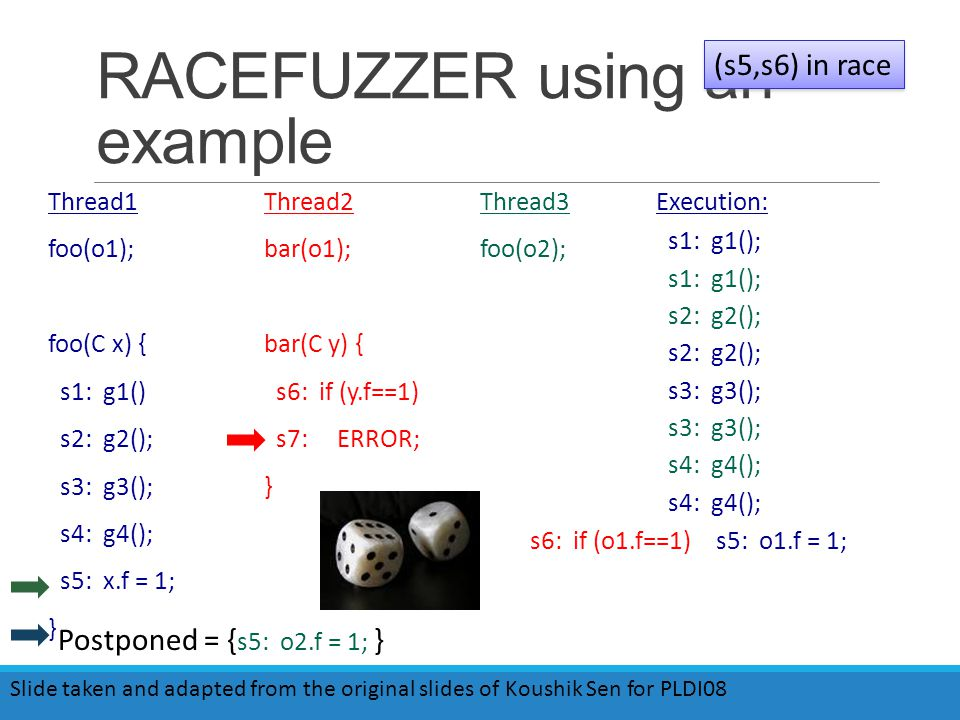 RACEFUZZER using an example Thread1 foo(o1); foo(C x) { s1: g1() s2: g2(); s3: g3(); s4: g4(); s5: x.f = 1; } Thread2 bar(o1); bar(C y) { s6: if (y.f==1) s7: ERROR; } Thread3 foo(o2); Execution: s1: g1(); s2: g2(); s3: g3(); s4: g4(); (s5,s6) in race Postponed = { s5: o2.f = 1; } s6: if (o1.f==1) s5: o1.f = 1; Slide taken and adapted from the original slides of Koushik Sen for PLDI08