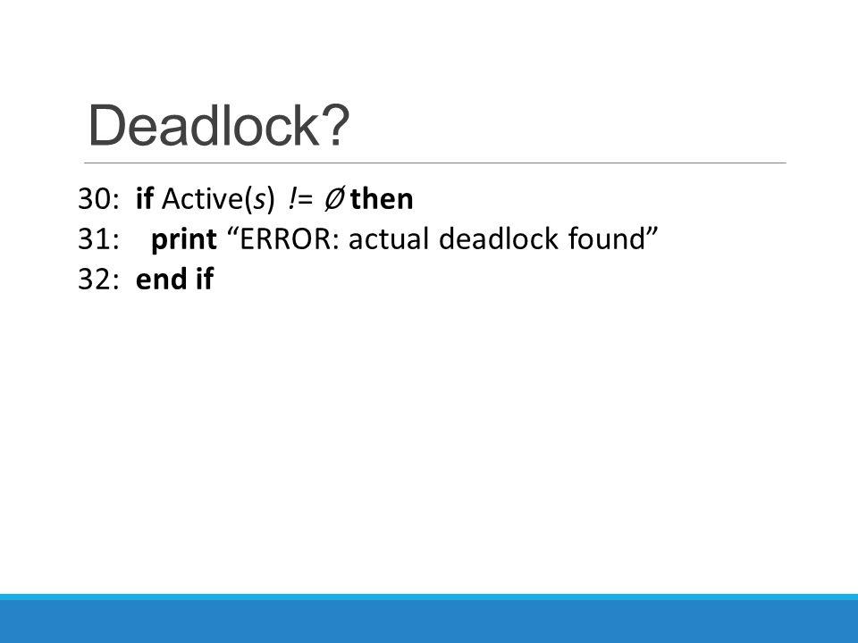 "Deadlock? 30: if Active(s) != ∅ then 31: print ""ERROR: actual deadlock found"" 32: end if"