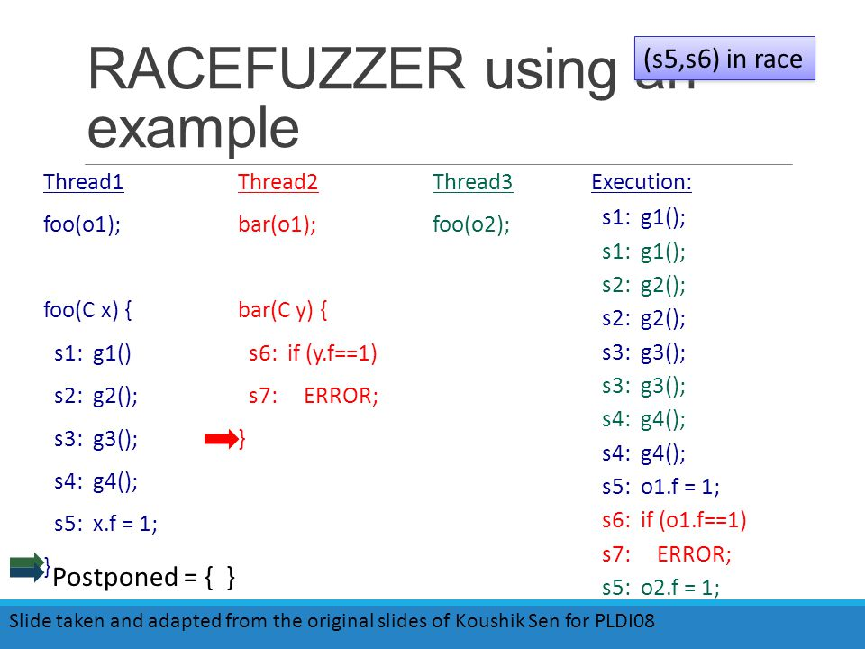 RACEFUZZER using an example Thread1 foo(o1); foo(C x) { s1: g1() s2: g2(); s3: g3(); s4: g4(); s5: x.f = 1; } Thread2 bar(o1); bar(C y) { s6: if (y.f==1) s7: ERROR; } Thread3 foo(o2); Execution: s1: g1(); s2: g2(); s3: g3(); s4: g4(); s5: o1.f = 1; s6: if (o1.f==1) s7: ERROR; s5: o2.f = 1; (s5,s6) in race Postponed = { } Slide taken and adapted from the original slides of Koushik Sen for PLDI08
