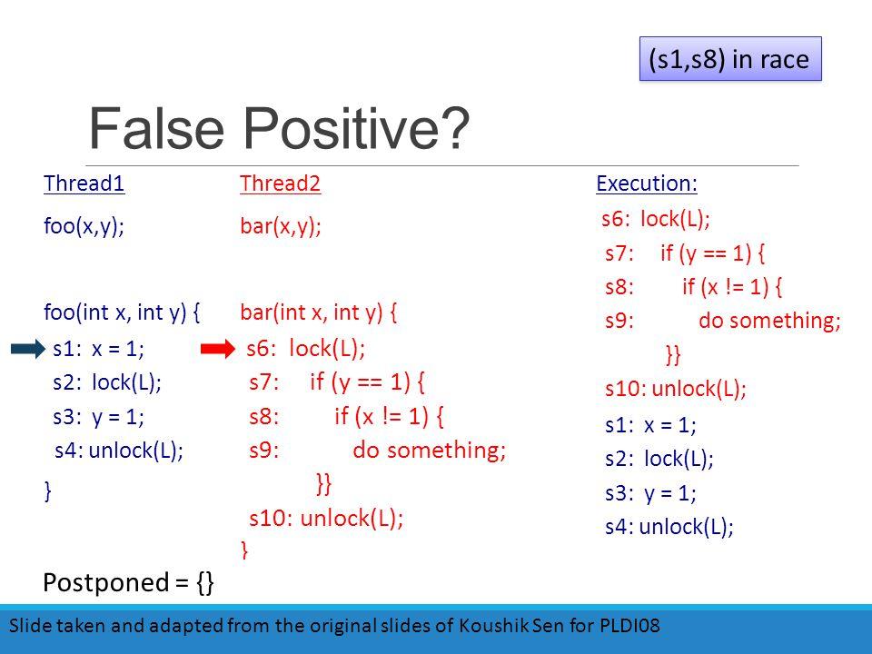 False Positive? Thread1 foo(x,y); foo(int x, int y) { s1: x = 1; s2: lock(L); s3: y = 1; s4: unlock(L); } Thread2 bar(x,y); bar(int x, int y) { s6: lo
