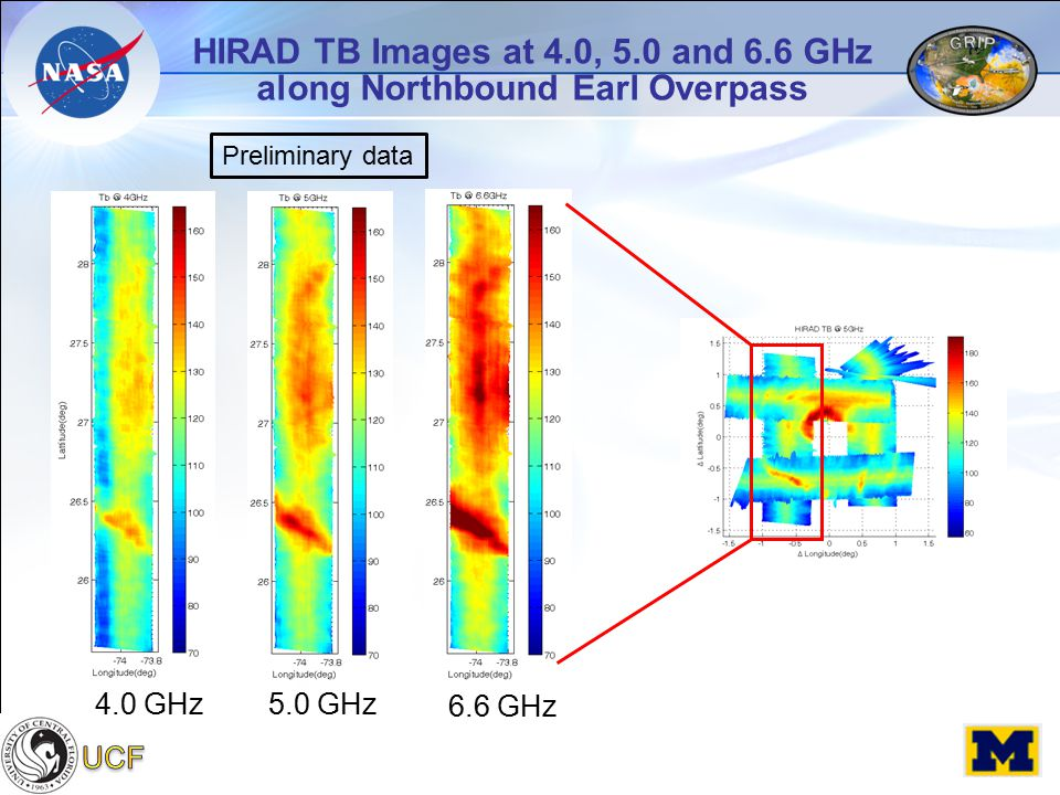 HIRAD TB Images at 4.0, 5.0 and 6.6 GHz along Northbound Earl Overpass 4.0 GHz5.0 GHz 6.6 GHz Preliminary data