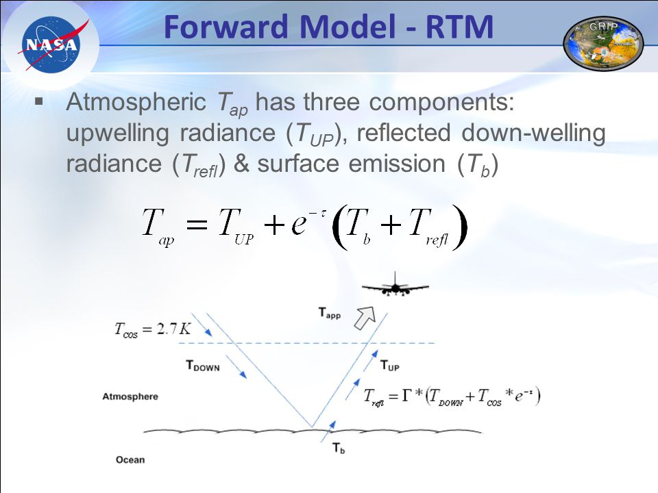  Atmospheric T ap has three components: upwelling radiance (T UP ), reflected down-welling radiance (T refl ) & surface emission (T b ) Forward Model