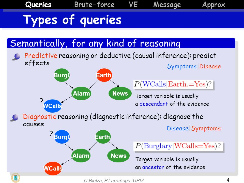 C.Bielza, P.Larrañaga -UPM- 15 Exact inference QueriesBrute-force VE Message Approx not necessarily a probability term