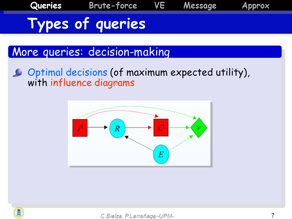 C.Bielza, P.Larrañaga -UPM- 7 More queries: decision-making Optimal decisions (of maximum expected utility), with influence diagrams Types of queries