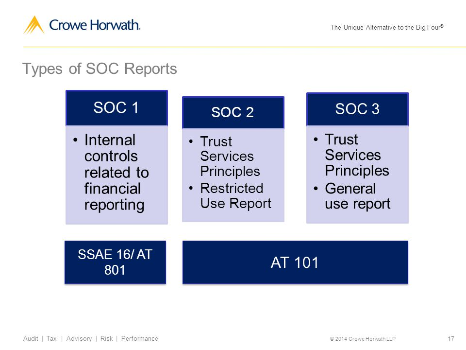 The Unique Alternative to the Big Four ® © 2014 Crowe Horwath LLP 17 Audit | Tax | Advisory | Risk | Performance Types of SOC Reports SOC 1 Internal c
