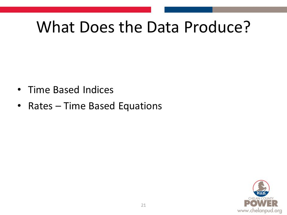 What Does the Data Produce Time Based Indices Rates – Time Based Equations 21