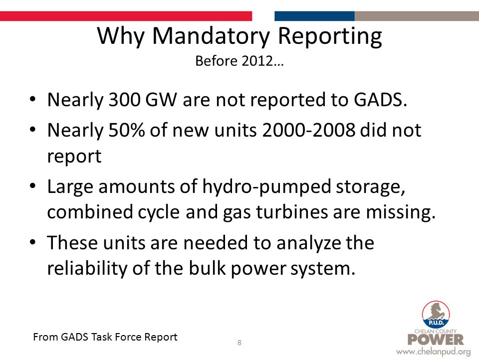 Why Mandatory Reporting Before 2012… Nearly 300 GW are not reported to GADS.