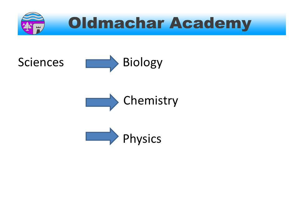 Sciences Biology Chemistry Physics