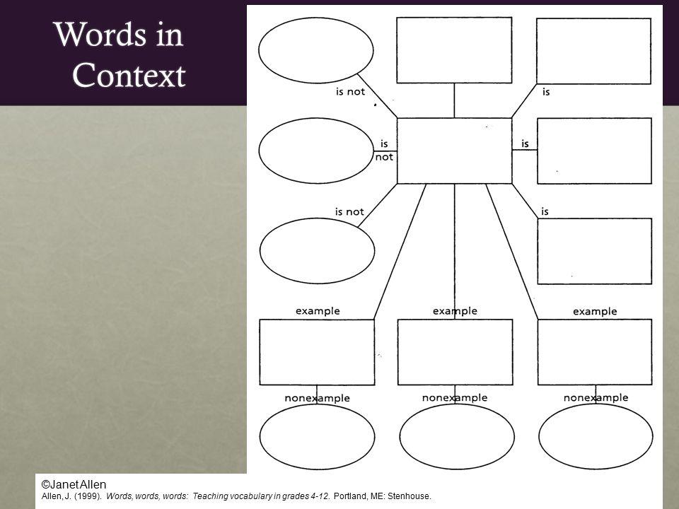 Words in Context ©Janet Allen Allen, J. (1999). Words, words, words: Teaching vocabulary in grades 4-12. Portland, ME: Stenhouse.