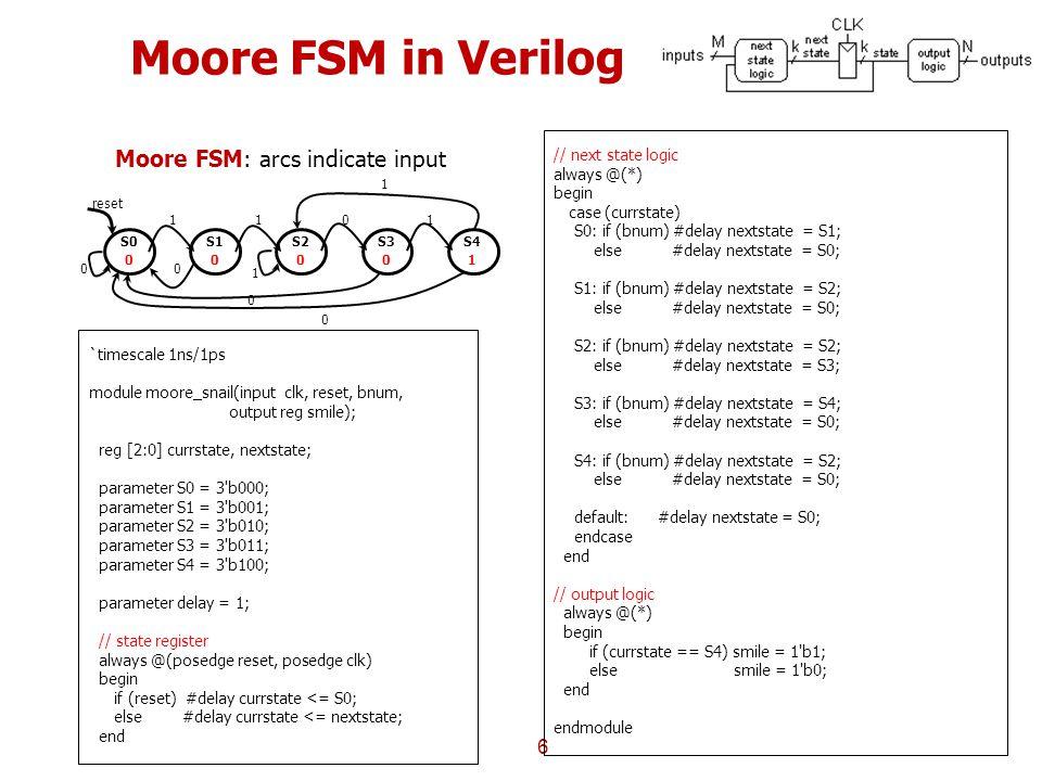 Moore FSM in Verilog 6 `timescale 1ns/1ps module moore_snail(input clk, reset, bnum, output reg smile); reg [2:0] currstate, nextstate; parameter S0 = 3 b000; parameter S1 = 3 b001; parameter S2 = 3 b010; parameter S3 = 3 b011; parameter S4 = 3 b100; parameter delay = 1; // state register always @(posedge reset, posedge clk) begin if (reset) #delay currstate <= S0; else #delay currstate <= nextstate; end // next state logic always @(*) begin case (currstate) S0: if (bnum) #delay nextstate = S1; else #delay nextstate = S0; S1: if (bnum) #delay nextstate = S2; else #delay nextstate = S0; S2: if (bnum) #delay nextstate = S2; else #delay nextstate = S3; S3: if (bnum) #delay nextstate = S4; else #delay nextstate = S0; S4: if (bnum) #delay nextstate = S2; else #delay nextstate = S0; default: #delay nextstate = S0; endcase end // output logic always @(*) begin if (currstate == S4) smile = 1 b1; else smile = 1 b0; end endmodule Moore FSM: arcs indicate input S0 0 reset S1 0 1 0 0 S2 0 1 1 S3 0 0 0 S4 1 1 1 0