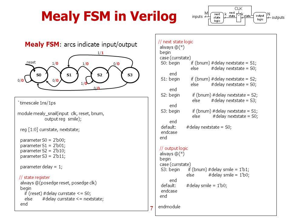 Mealy FSM in Verilog 7 `timescale 1ns/1ps module mealy_snail(input clk, reset, bnum, output reg smile); reg [1:0] currstate, nextstate; parameter S0 = 2 b00; parameter S1 = 2 b01; parameter S2 = 2 b10; parameter S3 = 2 b11; parameter delay = 1; // state register always @(posedge reset, posedge clk) begin if (reset) #delay currstate <= S0; else #delay currstate <= nextstate; end // next state logic always @(*) begin case (currstate) S0: begin if (bnum) #delay nextstate = S1; else #delay nextstate = S0; end S1: begin if (bnum) #delay nextstate = S2; else #delay nextstate = S0; end S2: begin if (bnum) #delay nextstate = S2; else #delay nextstate = S3; end S3: begin if (bnum) #delay nextstate = S1; else #delay nextstate = S0; end default: #delay nextstate = S0; endcase end // output logic always @(*) begin case (currstate) S3: begin if (bnum) #delay smile = 1 b1; else #delay smile = 1 b0; end default: #delay smile = 1 b0; endcase end endmodule Mealy FSM: arcs indicate input/output S0 reset S1 1/0 0/0 S2 1/0 S3 0/0 1/1 0/0