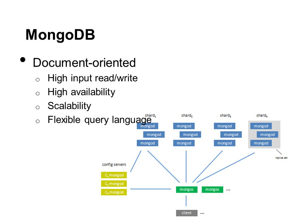 MongoDB Document-oriented o High input read/write o High availability o Scalability o Flexible query language