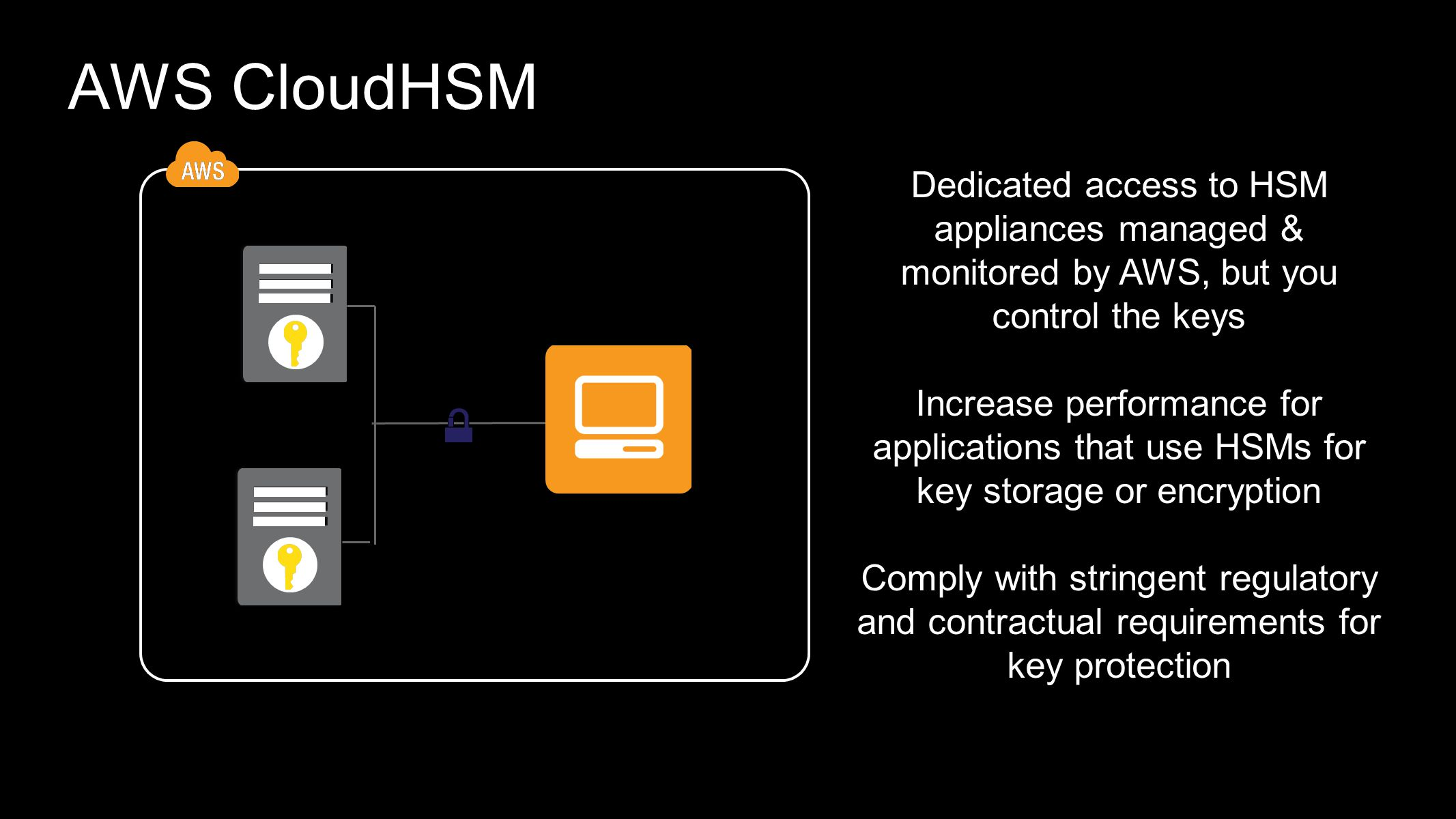 AWS CloudHSM Dedicated access to HSM appliances managed & monitored by AWS, but you control the keys Increase performance for applications that use HSMs for key storage or encryption Comply with stringent regulatory and contractual requirements for key protection EC2 Instance AWS CloudHSM