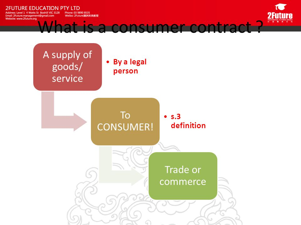What is a consumer contract . A supply of goods/ service By a legal person To CONSUMER.
