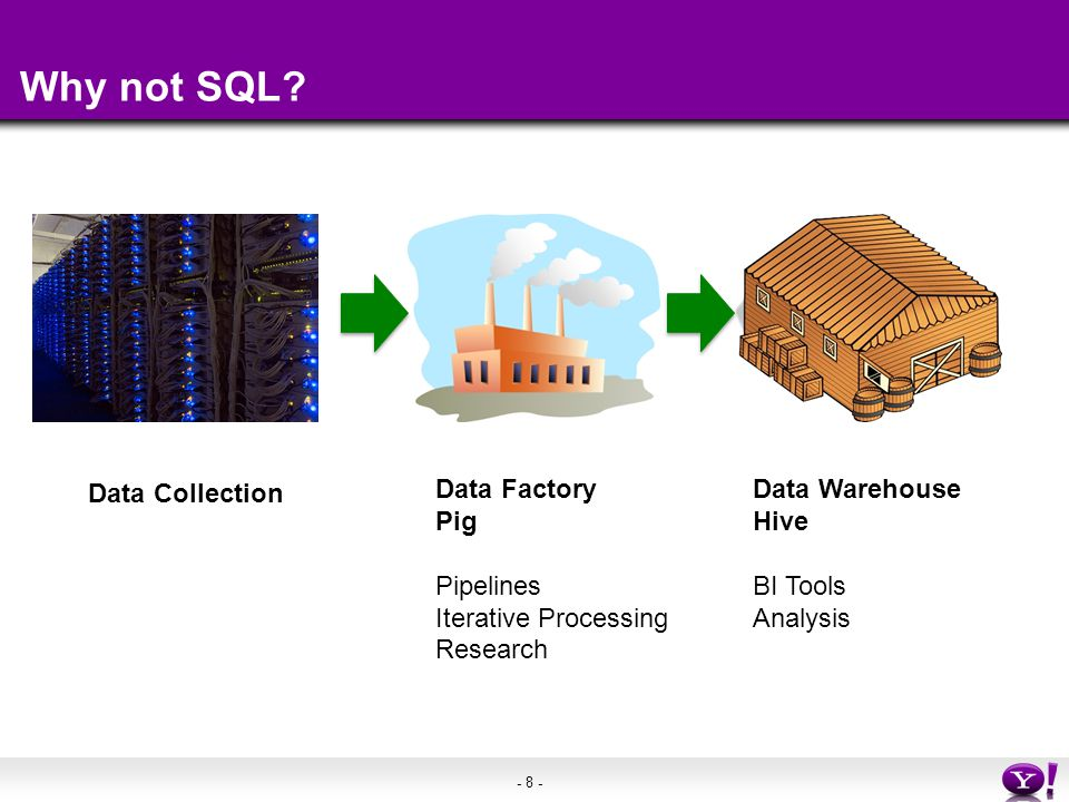 - 8 - Why not SQL? Data Collection Data Factory Pig Pipelines Iterative Processing Research Data Warehouse Hive BI Tools Analysis