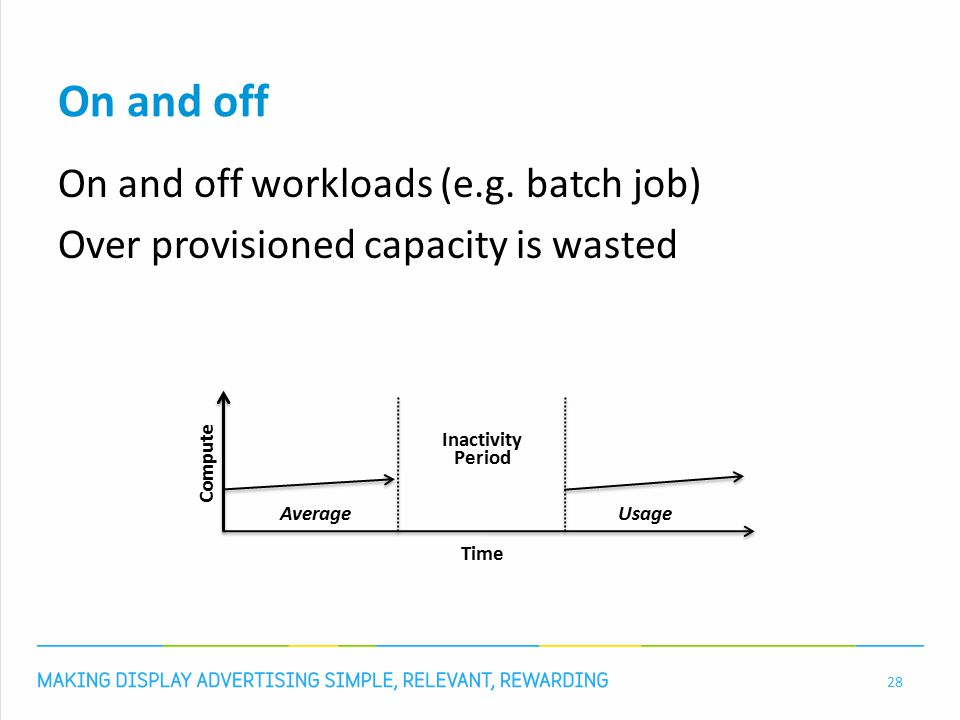 On and off On and off workloads (e.g. batch job) Over provisioned capacity is wasted 28 Usage Compute Time Average Inactivity Period